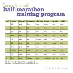 Beginners 10-Week Half Marathon Training Schedule-- GETTING READY FOR MY FIRST HALF MARATHON!