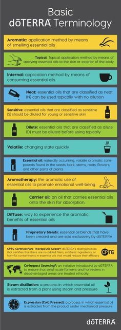 When you first start using essential oils it can be overwhelming, especially when you don't understand what everyone is talking about! Here is a list of doTERRA's basic Terminology to help you understand more about essential oils. | doTERRA essential oils