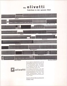 Olivetti Advert