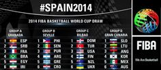 Basketball World Cup Live Stream - http://www.tsmplug.com/others/basketball-world-cup-live-stream/