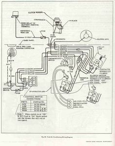 Diagramas de cableado de Chevy S10 con imágenes de la