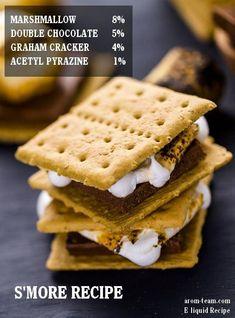 Le S'More est un sandwich gourmand consistant à fondre un marshmallow sur un lit de chocolat posé entre deux crackers. De la dynamite dans un eliquide ! #vape #diy #ecig #eliquid #eliquidflavours