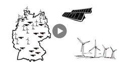 Energiewende einfach erklärt