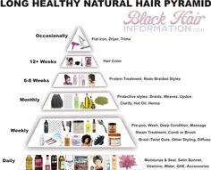 Long Healthy Natural Hair Pyramid - A Regimen At A Glance  You can't create a one size fits all approach to a natural hair regimen, even amongst natural hair gurus, their specific journeys and methods responsible for their successes are very divergent,  sometimes even downright contradictory. Rather than going down the route of an example natural h... Read the article here - http://www.blackhairinformation.com/beginners/finding_a_regimen/long-healthy-natural-hair-p