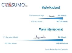 Compra de #boletos de #avión baratos - Enconsumo