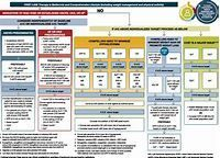 Pin By Andrea Campbell Malcolm On Education American Diabetes Association Diabetes Association Guidelines