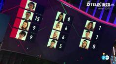 Encuesta - ¿Quien sera el tercer expulsado de Gran Hermano VIP 5?