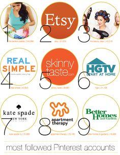 10 Most Followed Brands on Pinterest =)