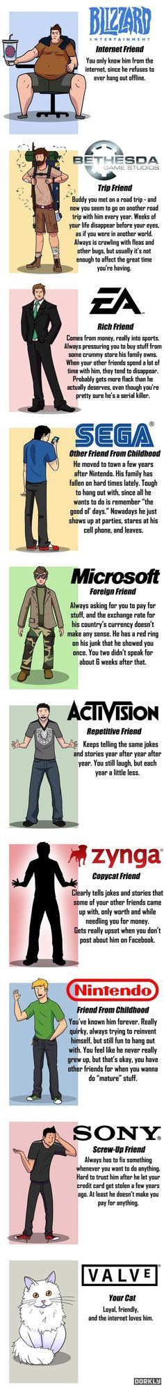If game companies were your friends.