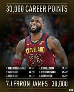 d3eda5f50 201 Best NBA images in 2019