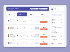 Online Travel Agency Platform by Alisha Chef for Zajno Crew on Dribbble Interface Web, User Interface Design, Web Design Mobile, App Design, Flat Design, Travel Agency Website, Design Responsive, Responsive Web, Dashboard Design