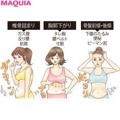 ぽっこりお腹ほか、体型崩れの危険を回避! 骨格を整えてくびれを再生する方法、教えます(集英社ハピプラニュース) - Yahoo!ニュース