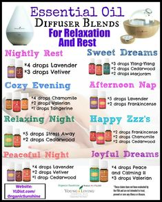Essential Oil Diffuser Blends