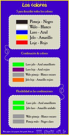 Los colores en Toki Pona sus combinaciones y flexibilidad