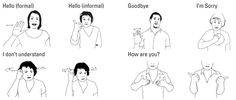 Every language has essential, everyday phrases and expressions you just can't do without, and British Sign Language is no exception. Here we...