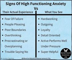 High Functioning Anxiety, Relationship Quotes, Life Quotes, Relationships, Social Thinking, Under Pressure, Mental Health Awareness, How To Be Outgoing, Self Improvement