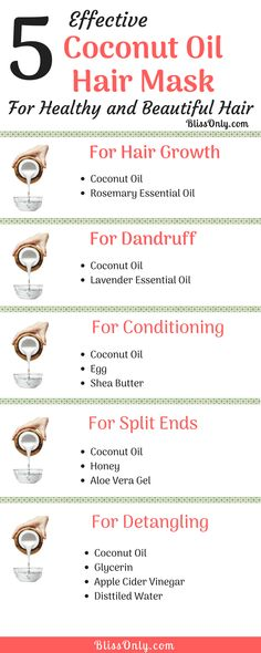 5 best ways of using coconut oil for hair for stimulating hair growth deep conditioning treatment of dandruff split ends frizz and repair damaged hair It would also help. Coconut Oil Hair Growth, Coconut Oil Hair Mask, Hair Growth Oil, Dry Scalp Coconut Oil, Hair Growth Products, Best Natural Hair Products, Natural Hair Styles, Diy Hair Treatment, Hair