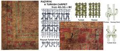 TARİH VE ARKEOLOJİ: Pazyryk Carpet and Gordion Knot