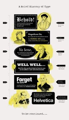 A Brief History of Type by Arthur William Presser, via Behance