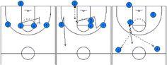 #Basketball Press Offense - Four Across Press Breaker - Coach's Clipboard