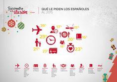 Estos son los principales deseos que los españoles le piden al año 2015 - Infografía. El Confidencial. Vía Carmen de las Cuevas, Facebook.