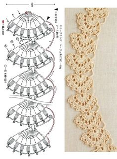 Crochet Lace Collar, Crochet Lace Edging, Crochet Diagram, Crochet Chart, Crochet Leaf Patterns, Crochet Symbols, Crochet Designs, Crochet Flower Tutorial, Crochet Bookmarks