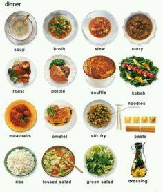 Dinner Vocabulary