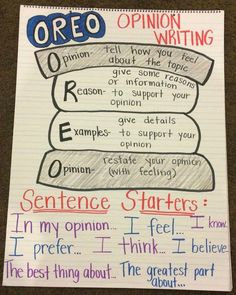 36 Awesome Anchor Charts for Teaching Writing Your students are going to love these 28 anchor charts for writing! Everything from editing to essay writing gets a boost with these helpful reminders. Persuasive Writing, Teaching Writing, Writing Activities, Essay Writing, Editing Writing, Student Teaching, How To Teach Writing, Teaching Ideas, Writing Posters