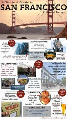 Shortcut Guide to San Francisco