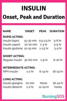nursing students Insulin: Onset, Peak and Duration Printable Cheat Sheet Cardiac Nursing, Pharmacology Nursing, Med Surg Nursing, Nursing Degree, Nicu Nursing, Nursing Assessment, Lpn Schools, Nursing Schools, Nursing Study Tips