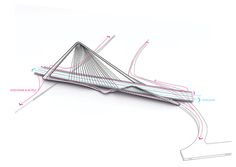Infinity Loop Bridge on Architecture Served