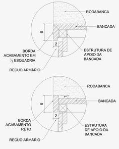 Bancada - O diabo mora nos detalhes - Parte I - Dica da Arquiteta