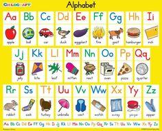 alphabet chart | Childcraft Literacy Charts English Alphabet - Class Chart - SCHOOL ...