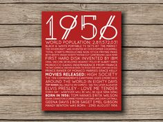 1956 - Printable 60th Birthday or Anniversary Personalised Facts & Trivia Print…