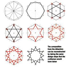 Contemplating Islamic Geometrical Design by Eric Broug. 2007