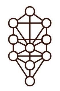 Crystal grid - tree of life Sephiroth