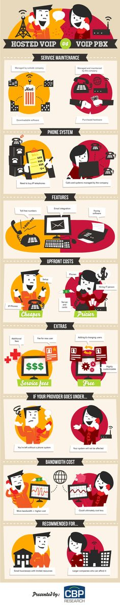 Hosted VoIP vs VoIP PBX *Infographic* www.broadconnect.ca www.broadconnectusa.com