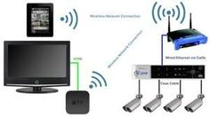 WIFI Router range extender Installation for Home Villa School Office-0556789741 Tp Link -D Link -Linksys - Cisco -Engen