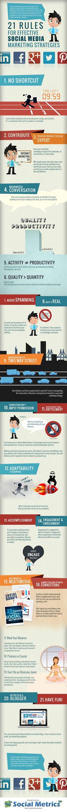 Infographic: 21 Rules for Effective Social Media Strategies Inbound Marketing, Marketing Digital, Marketing Trends, Marketing En Internet, Marketing Online, Content Marketing, Social Media Marketing, Marketing Strategies, Marketing Tactics