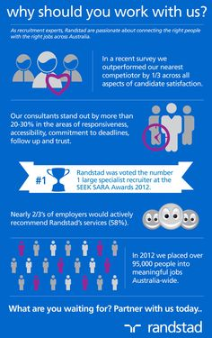infographic: why should you work with Randstad? http://www.randstad.com.au/about-randstad/infographics/why-you-should-work-with-us