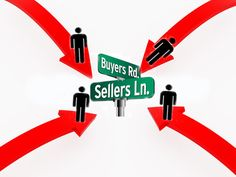 Buy and sell house with help of real-estate-yogi.com