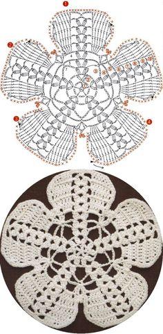 Watch The Video Splendid Crochet a Puff Flower Ideas. Wonderful Crochet a Puff Flower Ideas. Crochet Squares, Crochet Square Patterns, Crochet Circles, Doily Patterns, Crochet Hook Set, Crochet Chart, Crochet Motif, Crochet Stitches, Unique Crochet