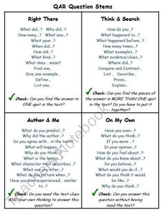 Just found this printable for STAAR stem questions!!   #wgmsela ...