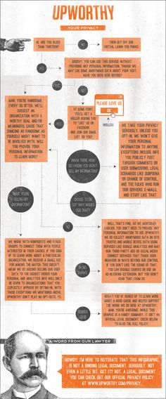 This has got to be one of the best privacy policies ever. Upworthy's privacy policy, as explained  through a flow chart. By Mansur Gidfar, Upworthy Intern.