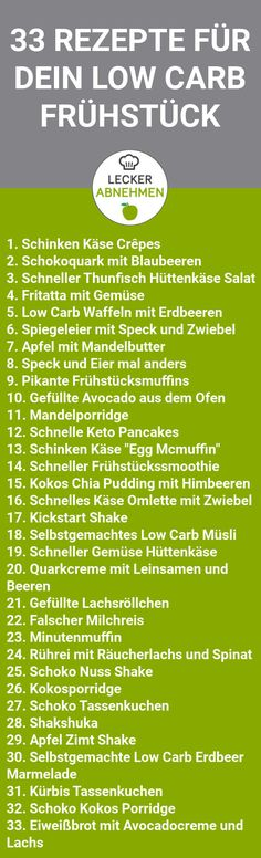 33 Rezepte für dein Low Carb Frühstück