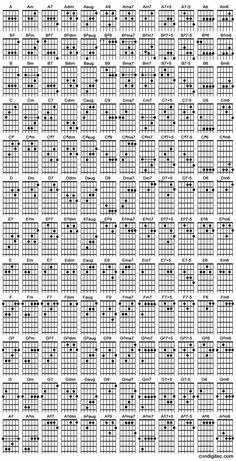 Learn to Play Guitar Notes - Play Guitar Tips Guitar Chords And Scales, Guitar Chords Beginner, Music Chords, Guitar Chord Chart, Ukulele Songs, Ukulele Chords, Music Music, Guitar Cords For Beginners, Guitar Fretboard Chart