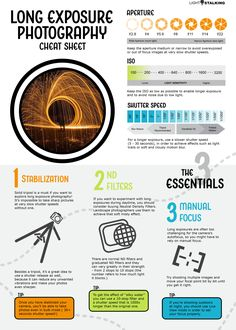 All you need in photography at Light Stalking. Moon Photography Settings, Photography Rules, Improve Photography, Dslr Photography Tips, Photography Cheat Sheets, Photography Tips For Beginners, Exposure Photography, Photography Lessons, Photoshop Photography
