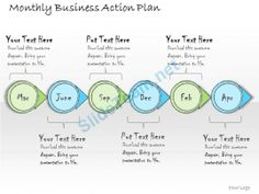 Business continuity planning ppt
