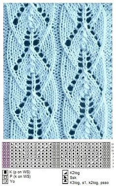 (Chart No Multiple of 12 sts, + Lace Knitting Stitches, Lace Knitting Patterns, Knitting Charts, Baby Knitting, Stitch Patterns, Granny Square Häkelanleitung, Granny Square Crochet Pattern, Knit Slouchy Hat Pattern, Knit Stitches For Beginners