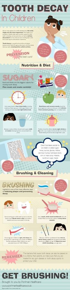 Really interesting #infographic here on preventing #tooth #decay in #kids #dental #toothdecay #toothextraction #toothdecayinchildren #gumdisease #dentalcavity #dentistnearme #dentalimplants Kids Health, Dental Health, Oral Health, Dental Care, Children Health, Teeth Health, Dental Facts, Dental Humor, Tooth Decay In Children